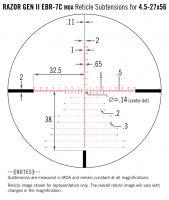 Vortex Razor Gen II 3-18x50 FFP